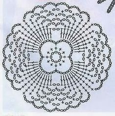 Only Crochet Patterns Archives - Beautiful Crochet Patterns and Knitting Patterns Crochet Mandala Pattern, Crochet Circles, Crochet Flower Patterns, Crochet Diagram, Crochet Designs, Crochet Doilies, Knitting Patterns, Crochet Stars, Thread Crochet
