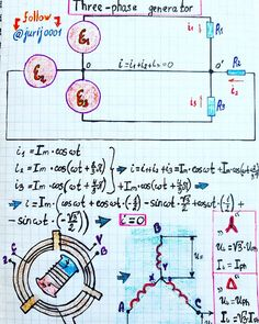 Simple math and physics sur Instagram: Physics and engineering projects subscribe to my YouTube channel! #distancelearning #learning #physicis #physics #science #physicsstudent…