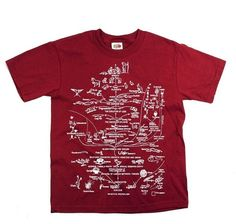 Youth Darwin Evolutionary Science Graphic by CritterJitters, $13.99