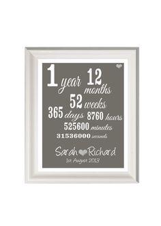 Personalised anniversary printfirst by PinkMilkshakeDesigns, £14.95