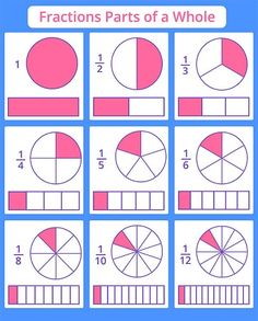 Math fraction games fraction circles can be used for educational math games as well as a . Fraction Chart, Fraction Games, Fraction Activities, Kindergarten Activities, Math Quizzes, Educational Math Games, Math 5, Fractions Worksheets, Math Fractions