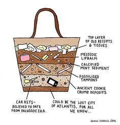 Image result for messy purse meme