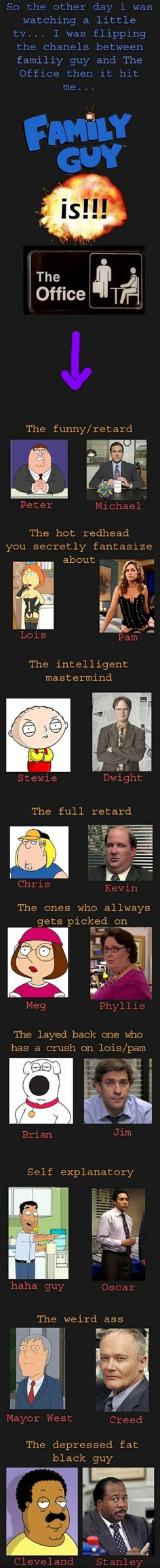 Funny Family Guy Pictures – 25 Pics