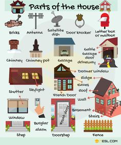 Around the House Vocabulary in English | 7 E S L