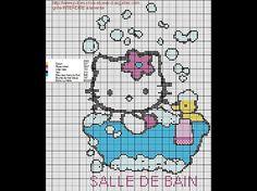 Hello Kitty bath