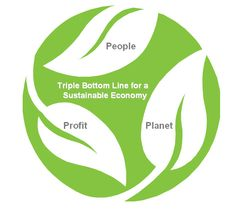 The new economy will have a triple bottom line Triple Bottom Line, Powerful Beyond Measure, Business Ethics, Corporate Social Responsibility, Social Entrepreneurship, Spiritual Awareness, Greater Good, Effective Communication, Sustainable Development