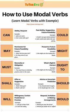 English Grammar Tenses, Teaching English Grammar, English Verbs, English Writing Skills, English Vocabulary Words, English Language Learning, English Phrases, Learn English Words, English Grammar Online