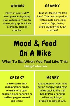 Your mood on a hike is tied to the amount and type of hiking food you select. For more tips on trail food selection, go to Hiking For Her. hiking books, thru hiking gear, hiking gadgets backpacking Thru Hiking, Hiking Tips, Camping And Hiking, Hiking Gear, Hiking Backpack, Camping Meals, Camping Hacks, Outdoor Camping, Camping Essentials