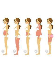 Du setzt immer an den gleichen Stellen Fett an? Das ist gut möglich! Denn wo deine Problemzonen liegen, hat etwas mit deinem Lebensstil zu tun. Wir verraten dir mehr...