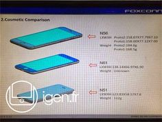 Phone News: Massive leak reveals the iPhone 6's probable size, dimensions, and protruding rear camera