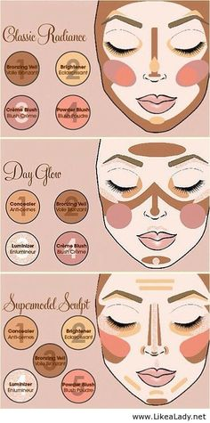 GOD I LOVE these different contouring tutorials.. Gives me an excuse to use my overpriced makeup.
