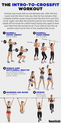A 5-Move Intro to CrossFit http://www.womenshealthmag.com/fitness/crossfit-intro