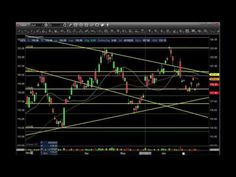 Gdxj Quote Uso $Uup $Gld $Tlt $Gdxj 7 7 2017  Technical Analysis Wall Street
