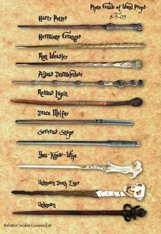 The wands of Harry Potter...  I love that Draco's is so plain, it really signifies the hiding of his personality required by his family reputation. Poor thing.