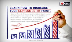 Guru Business Group: Learn How To Increase Your Express Entry Points