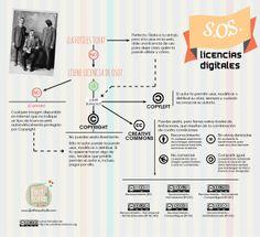 licencias imágenes by factoría al cubo