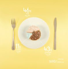 Designer charts his diet with beautiful data visualisations | Design | Creative Bloq #design #food #infographics
