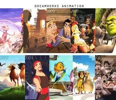 shine-likethestars: mydollyaviana: A crash course on non-disney films and studios (sequels not included; list is not exhaustive) Oh my goshh throwback. My love to Thumbelina, Secret of Nimh, Anastasia, Titan AE, Iron Giant and Swan Princess! (And they're missing Puss in Boots from the Dreamworks list. They said it wasn't exhaustive but I feel like if they're gonna include Flushed Away and Bee Movie -yuck- then they shoulda remembered everyone's favorite kitty eyes)