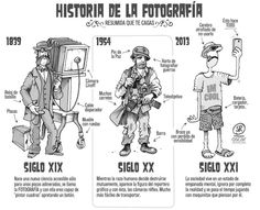 The history of photography Funny Photography, History Of Photography, Oscar Sanchez, Humor Grafico, Funny Memes, Culture, Comics, Illustration, Blog