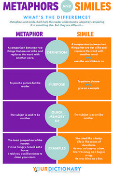 Our Favorite Similies and Metaphors
