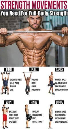 In order to build quality muscle and bring about major change to your physique and performance, you have to have a game plan that will produce satisfying results. For many bodybuilders this means. Weight Training Workouts, Gym Workout Tips, At Home Workouts, Extreme Workouts, Workout Fitness, Post Workout, Fitness Diet, Trainer Fitness, Workout Diet