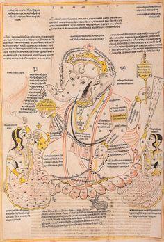 Astrological chart Yantra for invoking Ganesha century. Black and red line with color on paper. (via Galerie Alexis Renard) Shri Yantra, Shri Ganesh, Krishna, Mystic Quotes, Dancing Ganesha, Tantra Art, Hindu Deities, Hinduism, Hindu Statues