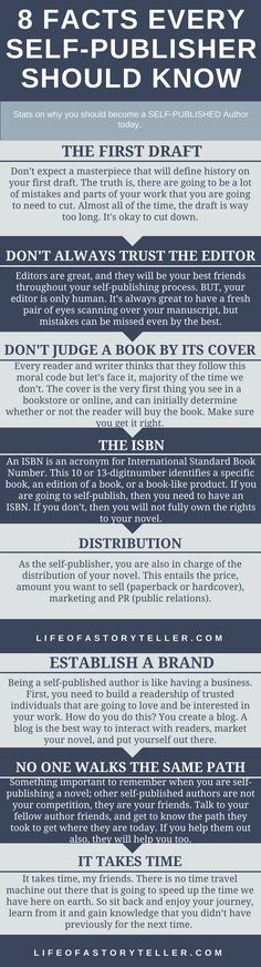 Self-publishing   writing   honest truth about self-publishing   self-published   publishing