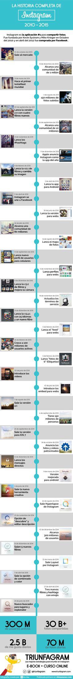 La historia completa de Instagram 2010 - 2015. Infografía en español. #CommunityManager