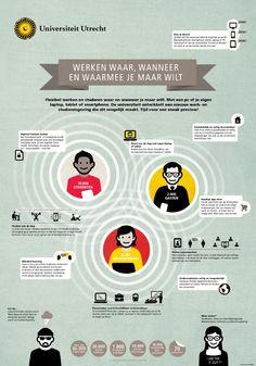 UU Het Nieuwe Werken poster