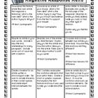 This is a tic-tac-toe style menu to be used with nonfiction magazines or newspapers in your classroom. It's a great companion to any classroom subs...