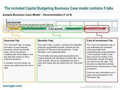 Resultado De Imagen Para Business Case Template  Business Case