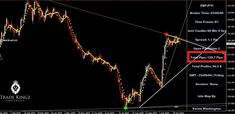 The Royalty FX-2020 Forex Forex Trading System, Royalty, Royals
