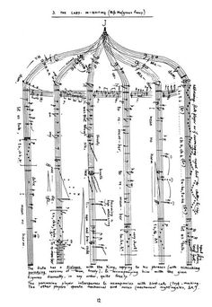 "Page from ""Eight Songs for a Mad King"" by Peter Maxwell Davies"