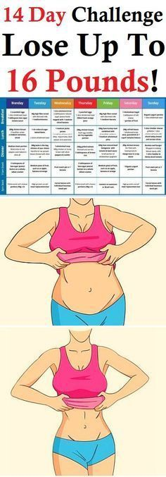 14 Day Challenge – Lose Up To 16 Pounds!belly fat
