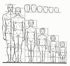 Когда я только училась шить кукол, абсолютно не обращала внимания на соблюдение пропорций кукольной фигуры. Мне хотелось поскорее сшить куколку, и делала я это на глаз. Шила голову, а к нему уже добавлялись остальные части тела. Размер — исходя из моего внутреннего ощущения. Поэтому куколки были непропорциональными. У них были либо слишком короткие (длинные) руки-ноги, либо большая (маленькая) головка.