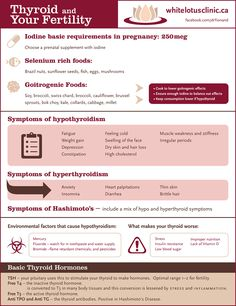 Thyroid and Fertility Infographic.    Learn about the optimal levels for thyroid hormones in fertility and pregnancy, as well as nutritional and toxicity considerations.    http://www.whitelotusclinic.ca/blog/dr-fiona-nd/thyroid-fertility-thyroid-pregnancy-infographic/