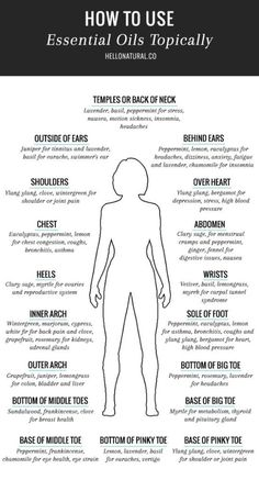 How To Use Essential Oils Topically
