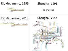 Shanghai & Rio metro systems