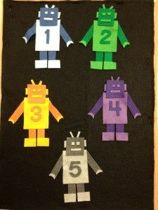 Five Noisy Robots Flannel Board. Robots are a terrific theme for introducing new media into Storytime.