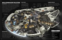 Millennium Falcon | Star Wars: The Force Awakens Incredible Cross-Sections by Jason Fry (author), Kemp Remillard (illustrator)
