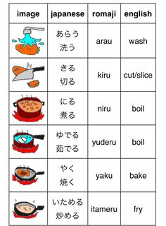 Food & Cooking http://hiragananinja.tk/wp2/jpfood/ #japanese