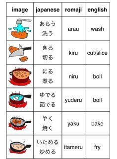 Food & Cooking http://hiragananinja.tk/wp2/jpfood/ #japanese