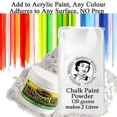 Chalk Paint Tester Plus Kit