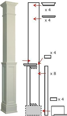 Columns from livingroom to kitchen. Add box panel detail to lower portion. See more about Columns, Basements and Porch Columns. Moldings And Trim, Moulding, Crown Molding, Molding Ideas, Porch Columns, Trim Work, Half Walls, Basement Remodeling, Home Renovation