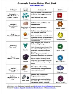 Archangels, Crystals, Chakras Cheat Sheet