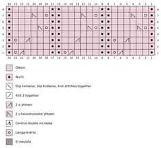 3 Periodic Table, Words, Periotic Table