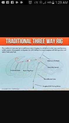 T 3 Way