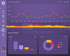 Free Dashboard Design PSD #dashboard #design #uı #psd http://724psd.com/free-dashboard-design-psd/