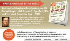 Authored by members of WfMC, OMG and other key participants in the development of BPMN 2.0, the BPMN 2.0 Handbook Second Edition assembles industry thought-leaders and international experts.  The authors examine a variety of aspects that start with an introduction of what's new and updated in BPMN 2.0, and look closely at interchange, best practices, analytics, conformance, optimization, choreography and more from a technical perspective.