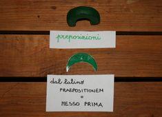 Esperienze chiave per la preposizione – Psicogrammatica Montessori 6-9 anni – Lapappadolce Montessori, Language Arts, Tech Companies, Company Logo, Logos, Logo, Language